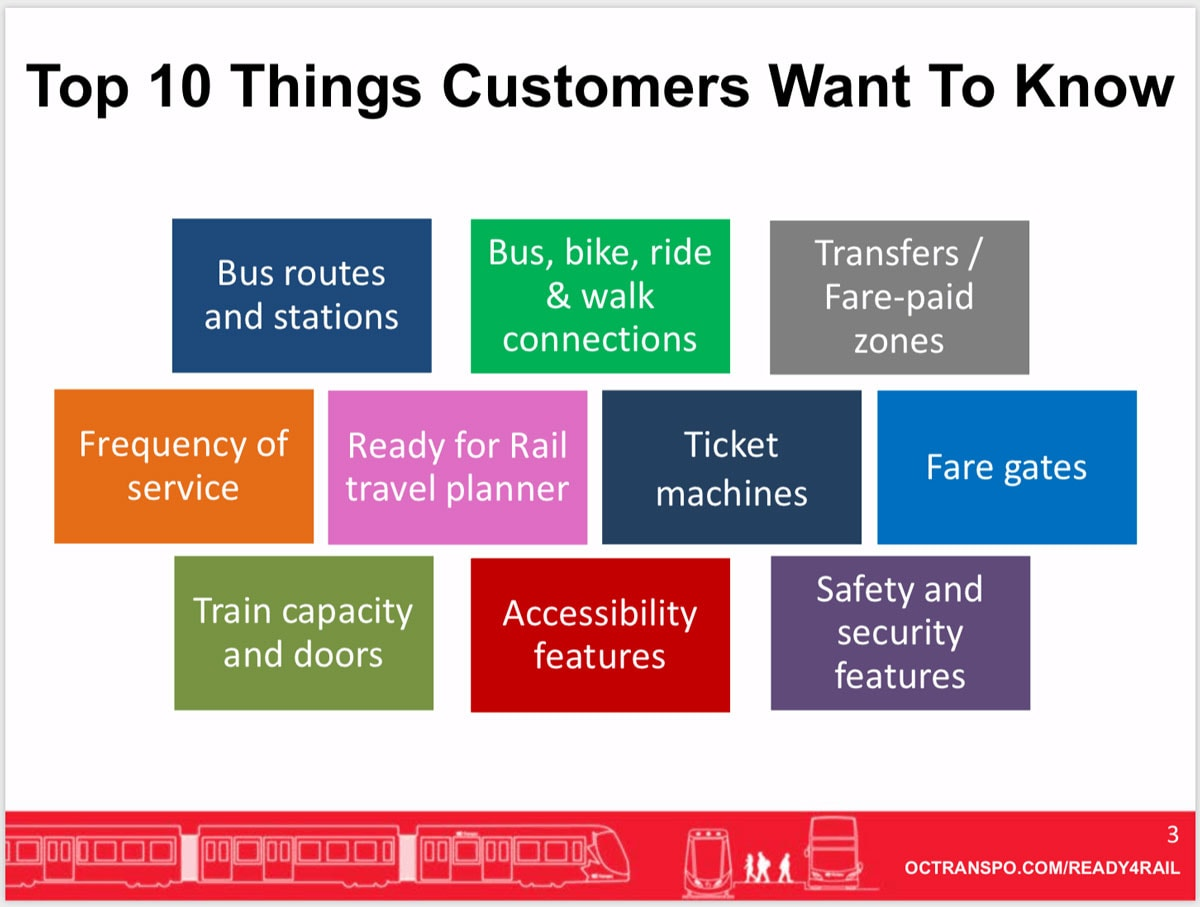 What customers want to know