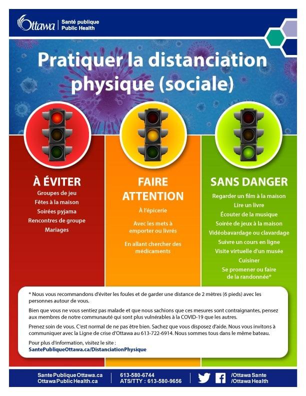Pratiquer la distanciation physique