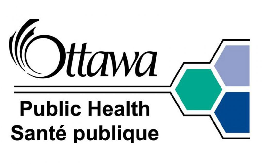 Ottawa Public Health guidance on COVID-19 transmission in organized sports