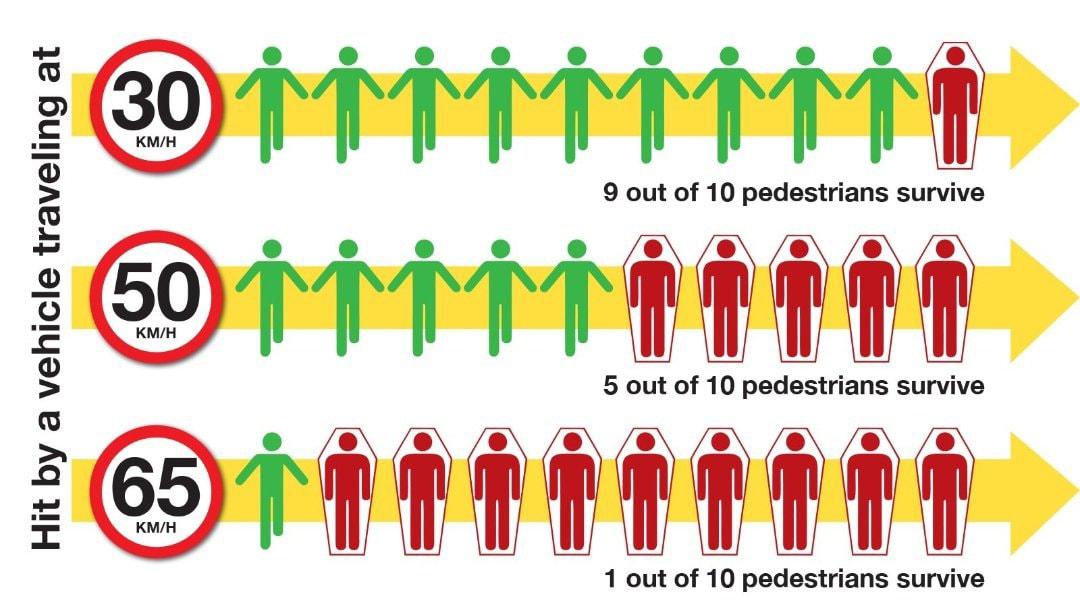 30km infographic